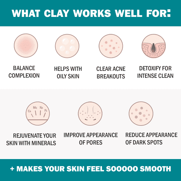Benefits of Clay | Oily Skin | Fight breakouts | Detoxify | Oily Skin