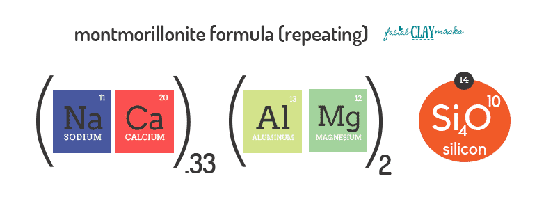Montmorillonite Chemical Formula