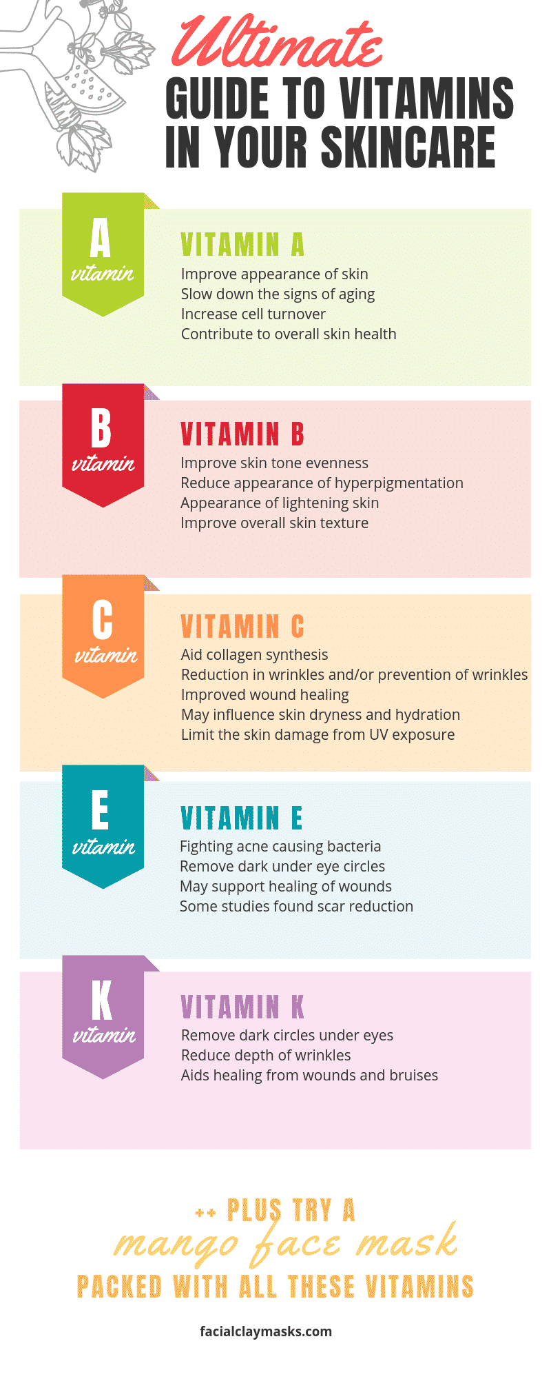 Guide to Vitamins in your Skincare