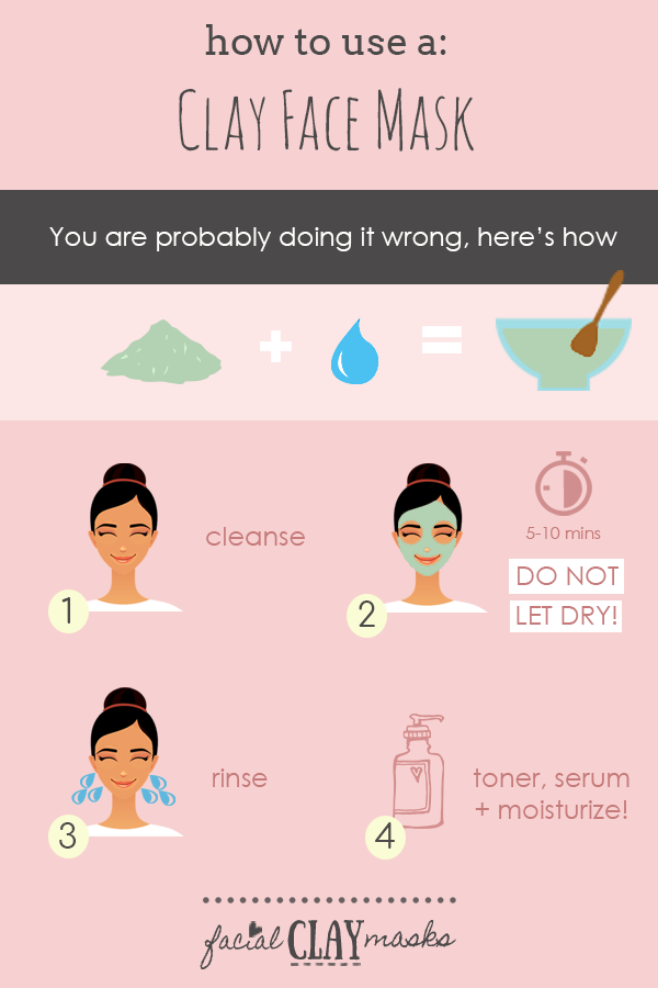 How to Apply Face Mask 2